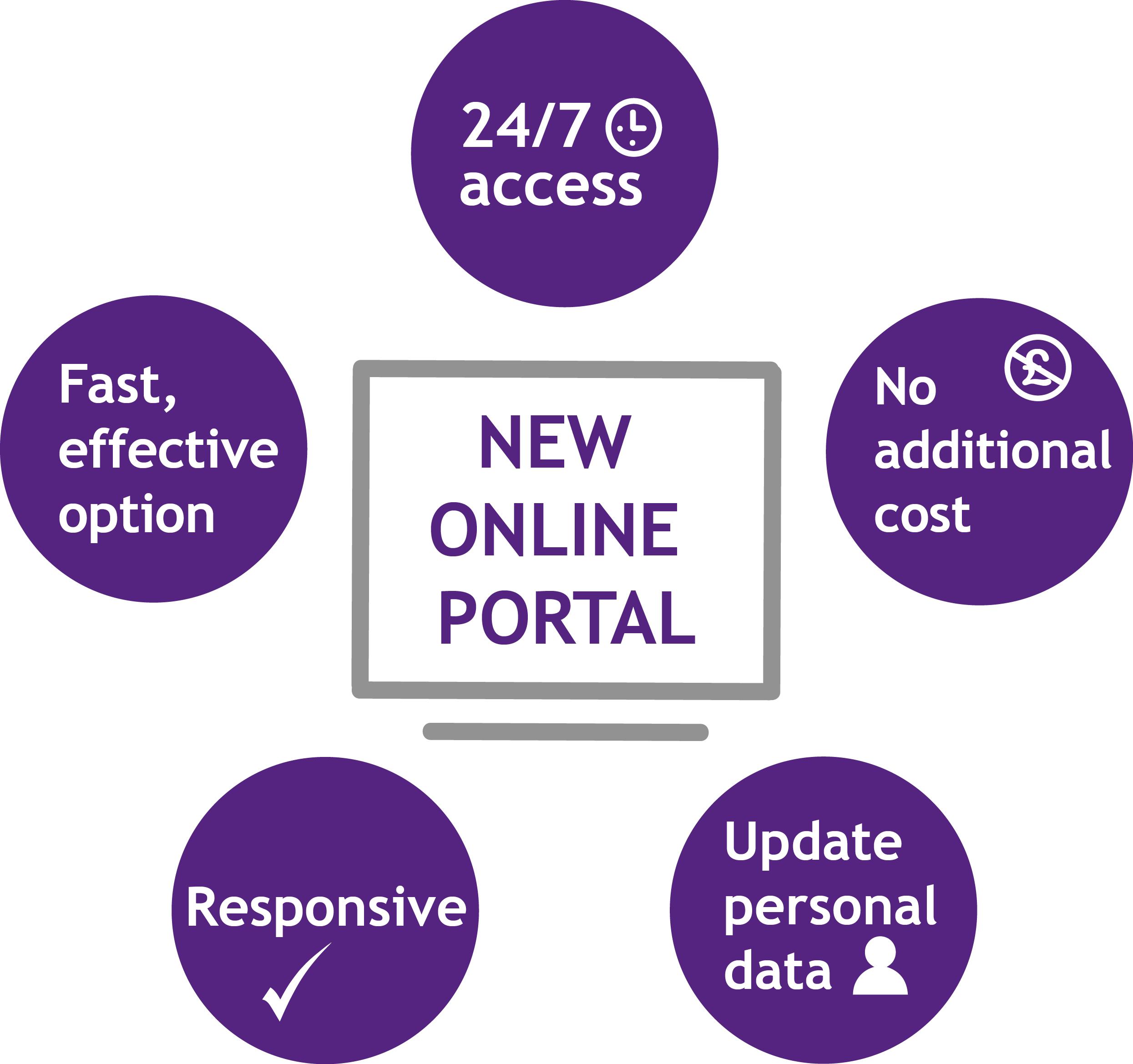 Online portal northgate public services